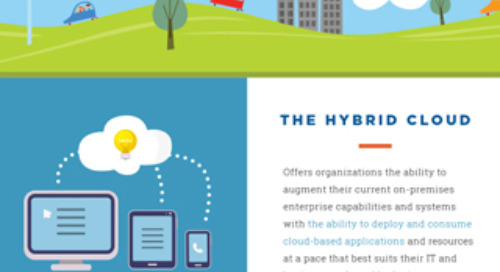Infographic: Hybrid Cloud