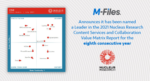 M-Files Named a Leader in Nucleus Research Content Services and Collaboration Value Matrix for Eighth Consecutive Year