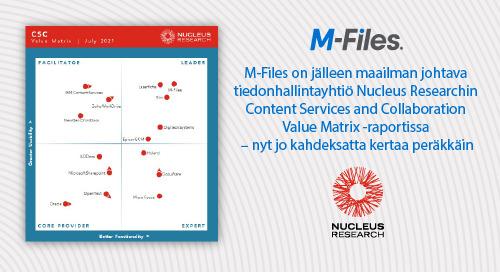 Tutkimuslaitos: M-Files jälleen maailman johtava tiedonhallintayhtiö