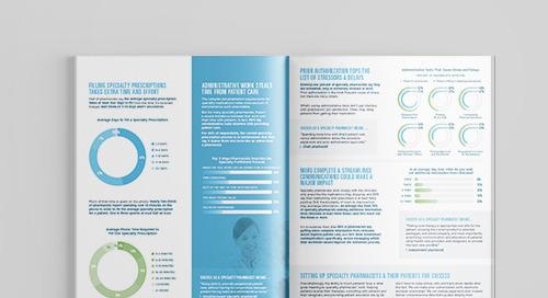 Specialty Pharmacist Survey Data Brief
