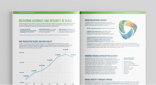 2020 National Progress Report