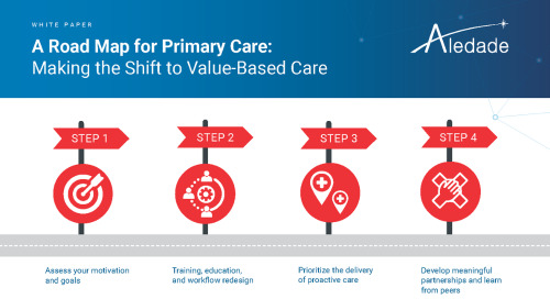 A Road Map for Primary Care: Making the Shift to Value-Based Care