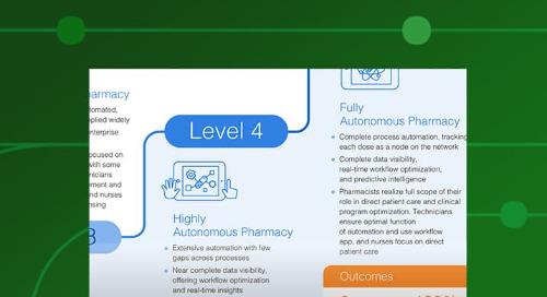 Autonomous Pharmacy Framework