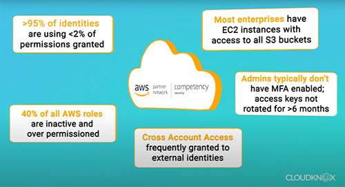 AWS Cloud Infrastructure Security Findings from CloudKnox