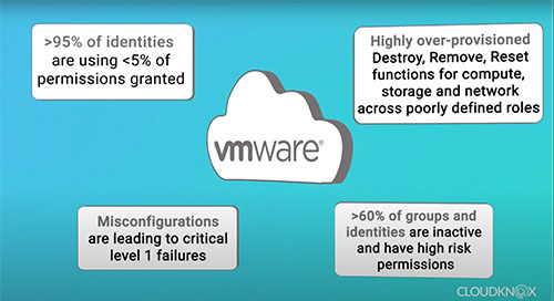 VMware Cloud Infrastructure Security Findings from CloudKnox