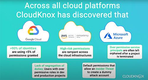 Cloud Security Findings Across All Key Public Cloud Platforms