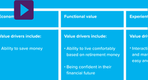 How to measure value for customers