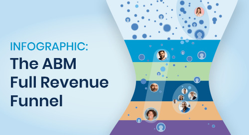 Infographic: The Account Based Marketing Full Revenue Funnel