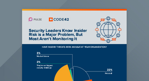 Pulse Survey: Security Leaders Know Insider Risk is a Major Problem, But Most Aren't Monitoring It