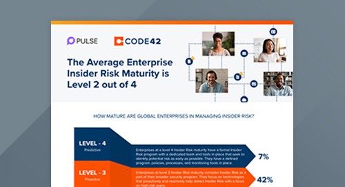 Pulse Survey: The Average Enterprise Insider Risk Maturity is Level 2 Out Of 4