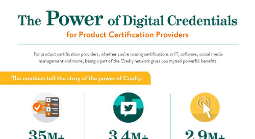 The Power of Digital Credentials for Product Certification Providers