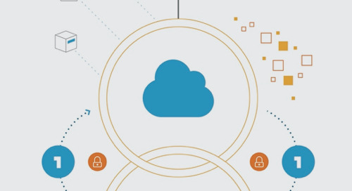 Unify On-Premises And Cloud Apps Infographic