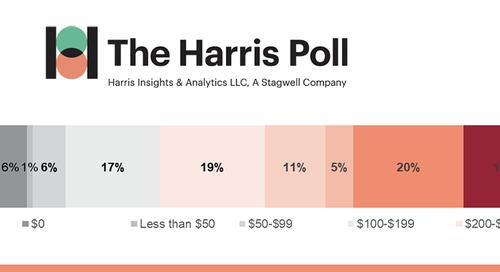 2021Teacher Survey - Harris Poll Report