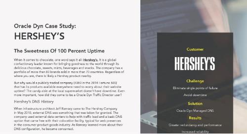 Hershey's Case Study