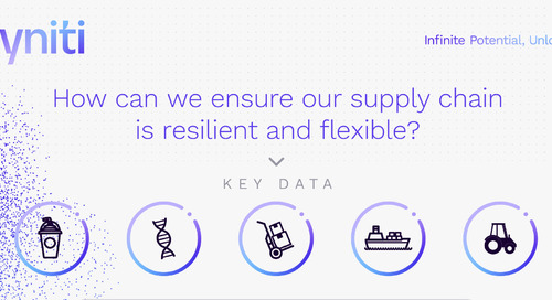 COVID-19 Rapid Response: Supply Chain