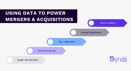 Using Data To Power Mergers & Acquisitions