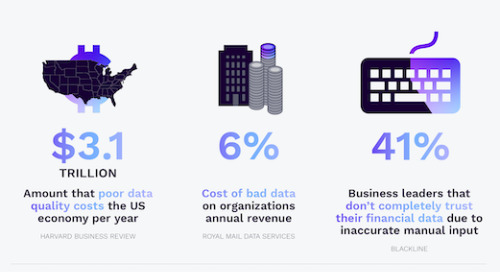 Poor Data Quality is a Huge Problem for Businesses and the Economy - Infographic