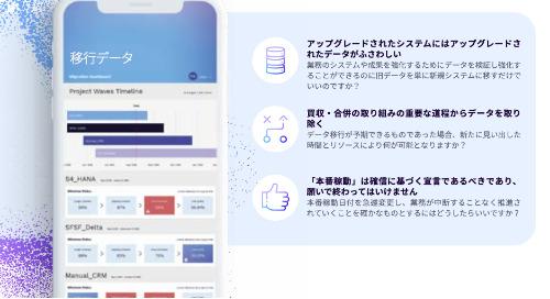 「SAP Advanced Data Migration by Syniti, Cloud 版」
