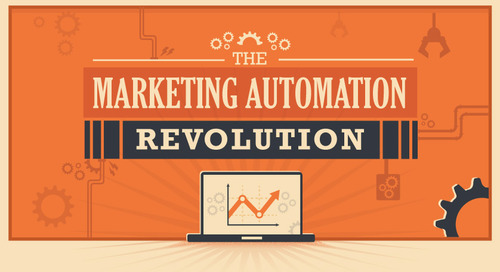 The Marketing Automation Revolution [Infographic]
