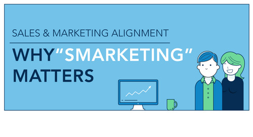 """Sales & Marketing Alignment: Why """"SMarketing"""" Matters [Infographic]"""