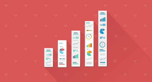 3 Steps to Creating Visual Content That Actually Converts