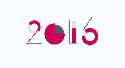 6 Infographics to Help You Stay On Top of 2016 B2B Content Marketing Trends