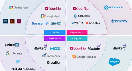 Uberflip's Award-Winning Marketing Technology Stack