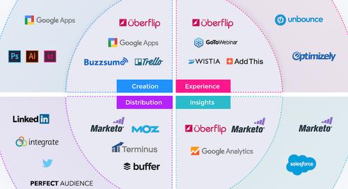 Uberflip's Award-Winning Marketing Technology Stack