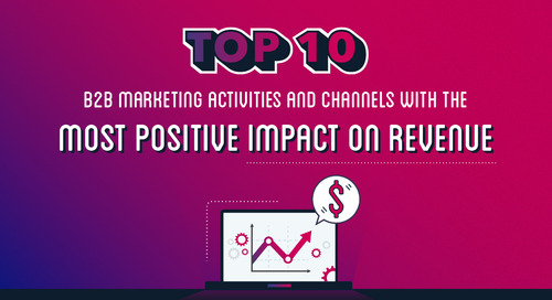 The Top 10 Revenue Impacting Marketing Activities [Infographic]