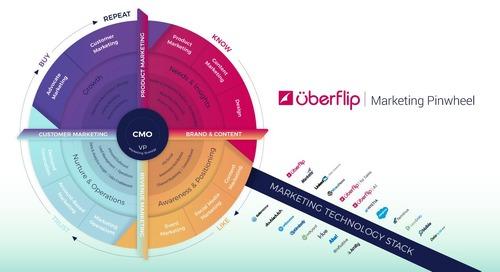 Uberflip Wins Inaugural MarTech Org Stackies Award