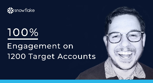 How a Software Company Engaged 100% of Their 1200 Target Accounts with Uberflip