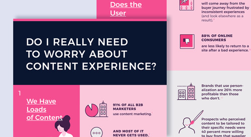 Do I Really Need to Worry About Content Experience? [Infographic]