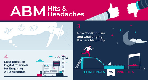 ABM Hits and Headaches [Infographic]