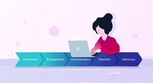 A Guide to Creating Content for the Buyer-Customer Journey