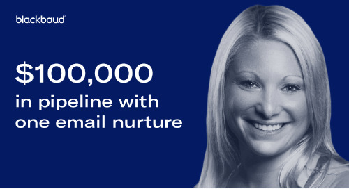How a Cloud Software Company Influenced Over $100,000 in Pipeline With One Email Nurture Campaign