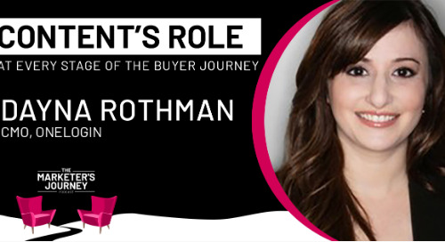 Content's role at every stage of the buyer journey [podcast]