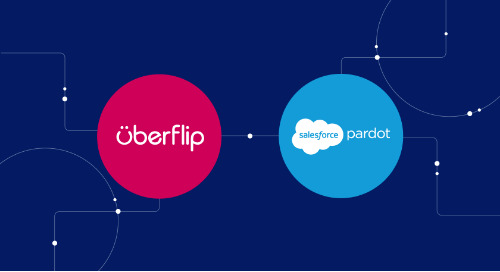 How Uberflip integrates with Pardot