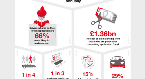 Infographic: Uncovering the hidden cost of motor insurance fraud