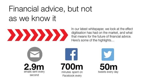 Infographic: Financial advice, but not as we know it