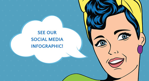 Social Media: The New Word of Mouth