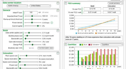 [Calculator] Data Center Build vs. Colocation TCO