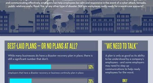 7 Staggering Infographics on Disaster Recovery