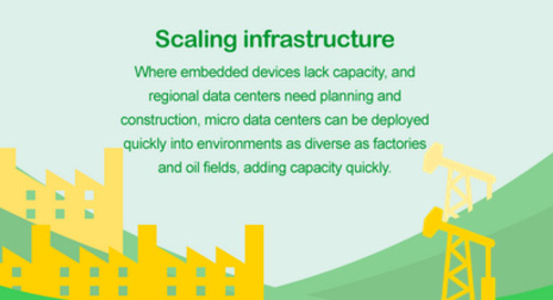 [Infographic] How Micro Data Centers Help Win The Race For Scale