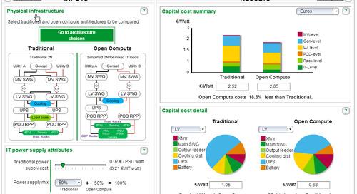 [Calculator] Traditional vs. Open Compute Capital Cost Calculator