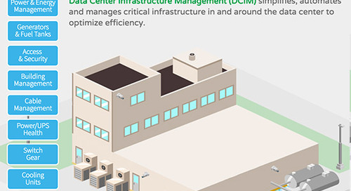 [Infographic] Data Center Infrastructure Management (DCIM)