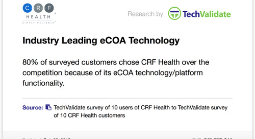 CRF Health Selected for Industry-Leading eCOA Technology
