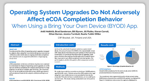 Poster: Operating System Upgrades Do Not Adversely Affect eCOA Completion Behavior
