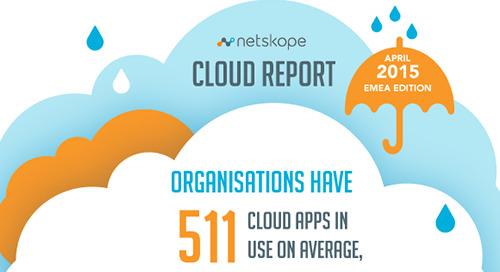 Netskope Cloud Report - EMEA Edition April 2015 [Infographic]