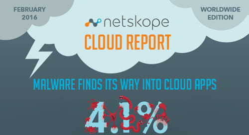 Netskope Cloud Report - Worldwide Edition February 2016 [Infographic]