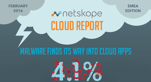 Netskope Cloud Report - EMEA Edition February 2016 [Infographic]